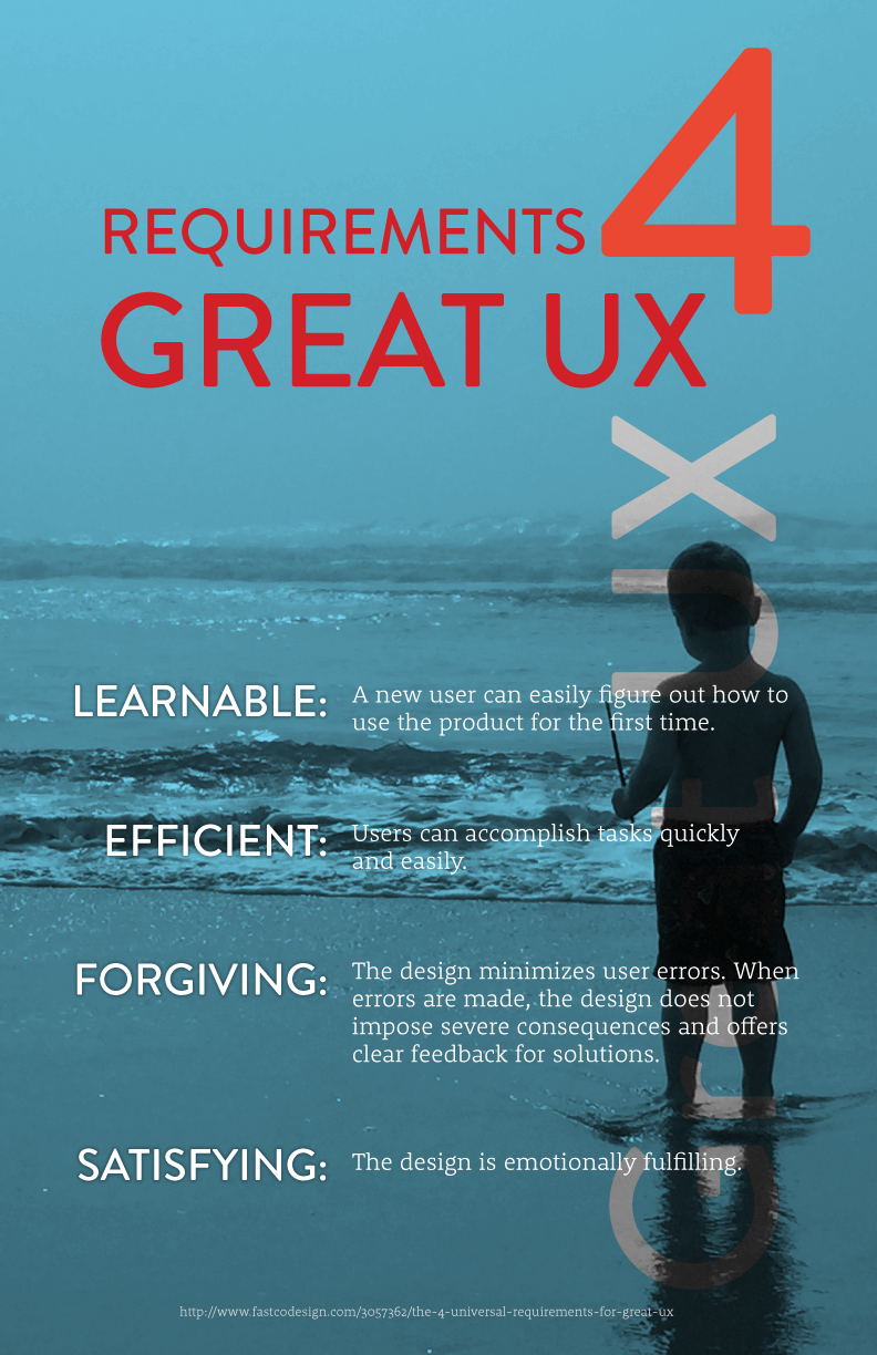 4-great-UX