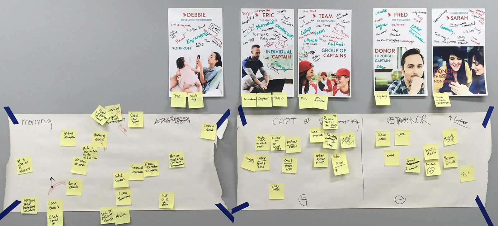 Experience design session